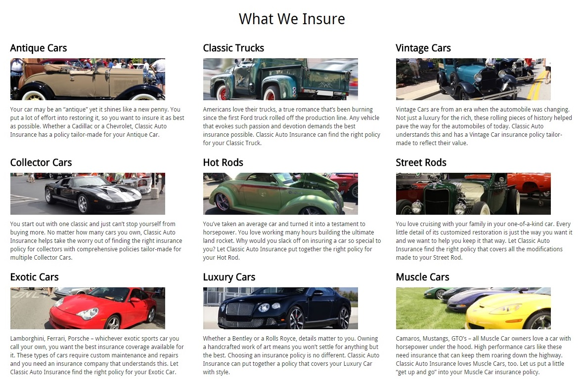 Successful Digital Marketing for Car Insurance Companies