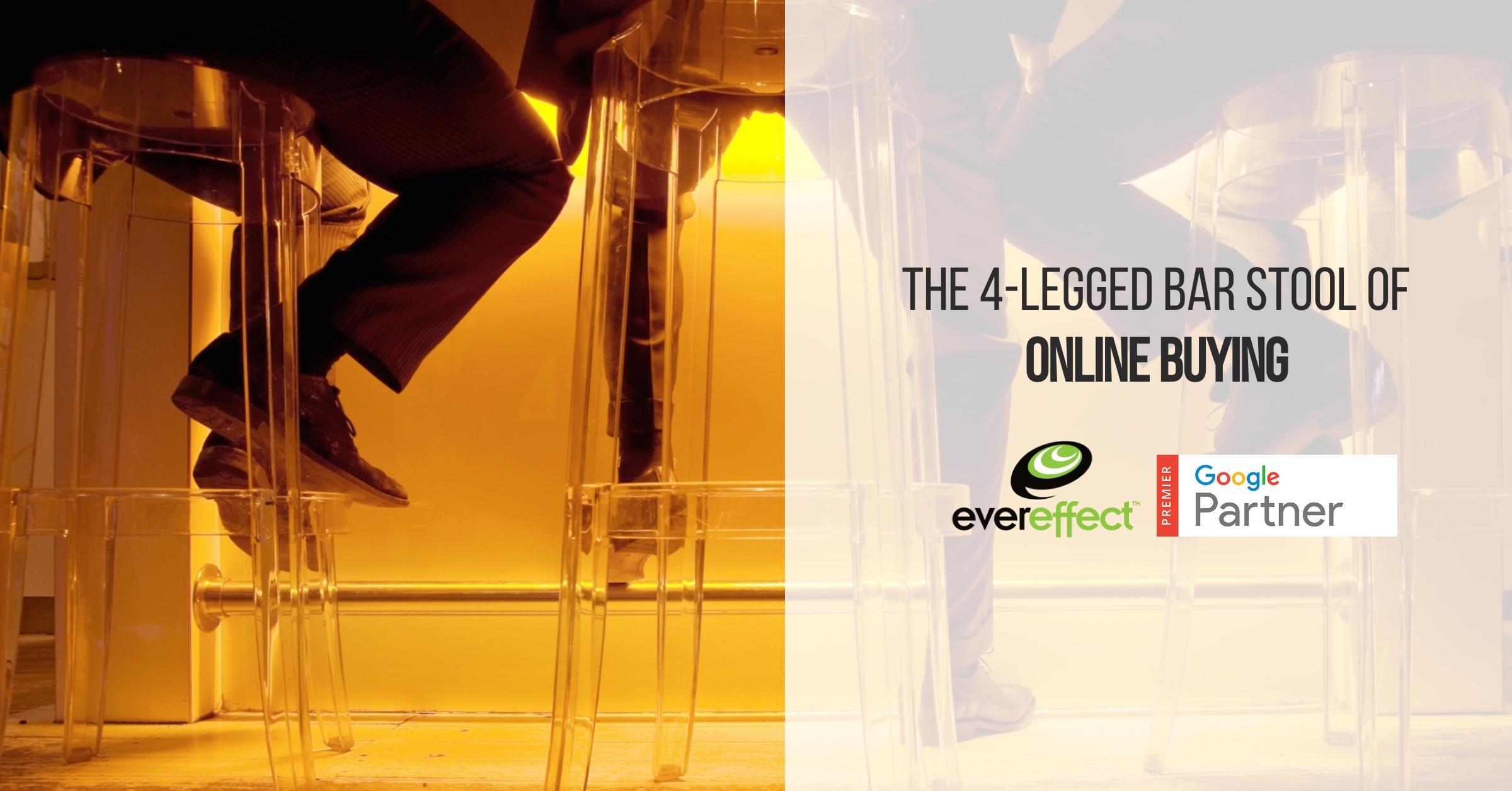 online buying factors