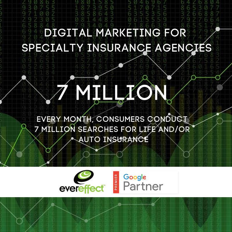 specialty insurance marketing